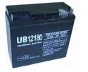 Products/UB12180